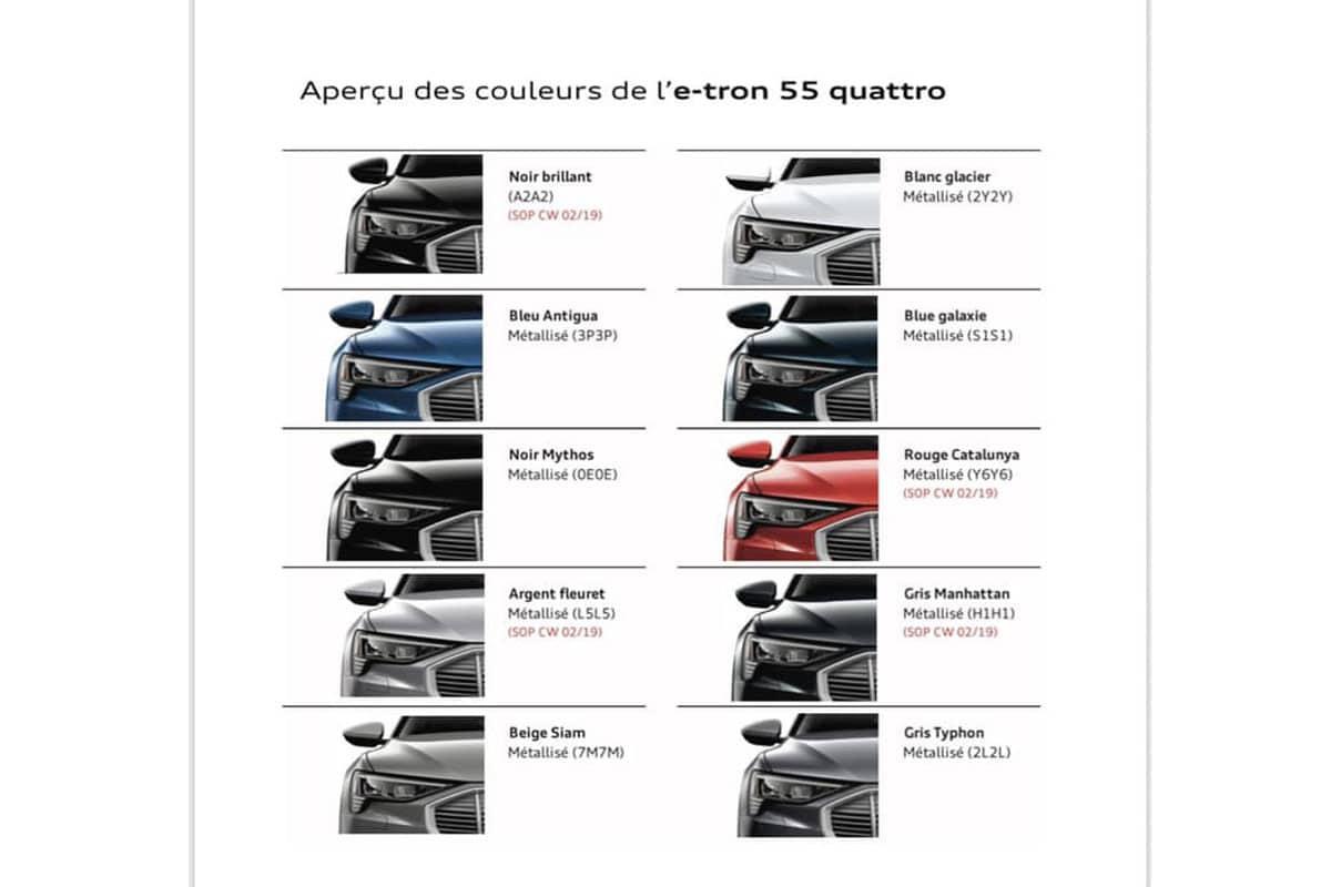 Audi e-tron Quattro colors and specs
