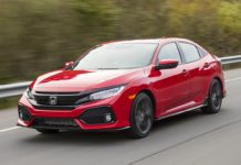 Honda Civic best-selling cars in Canada