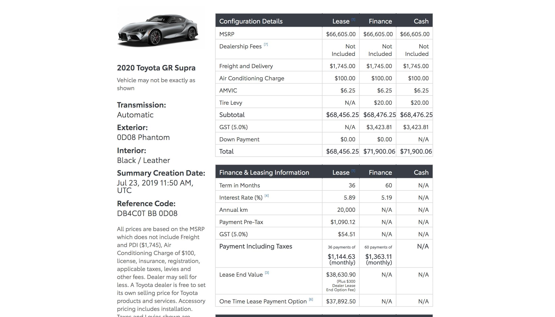 2020 Toyota Supra pricing summary