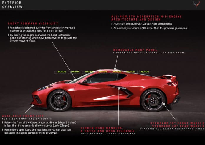 Chevrolet Corvette C8 playboo