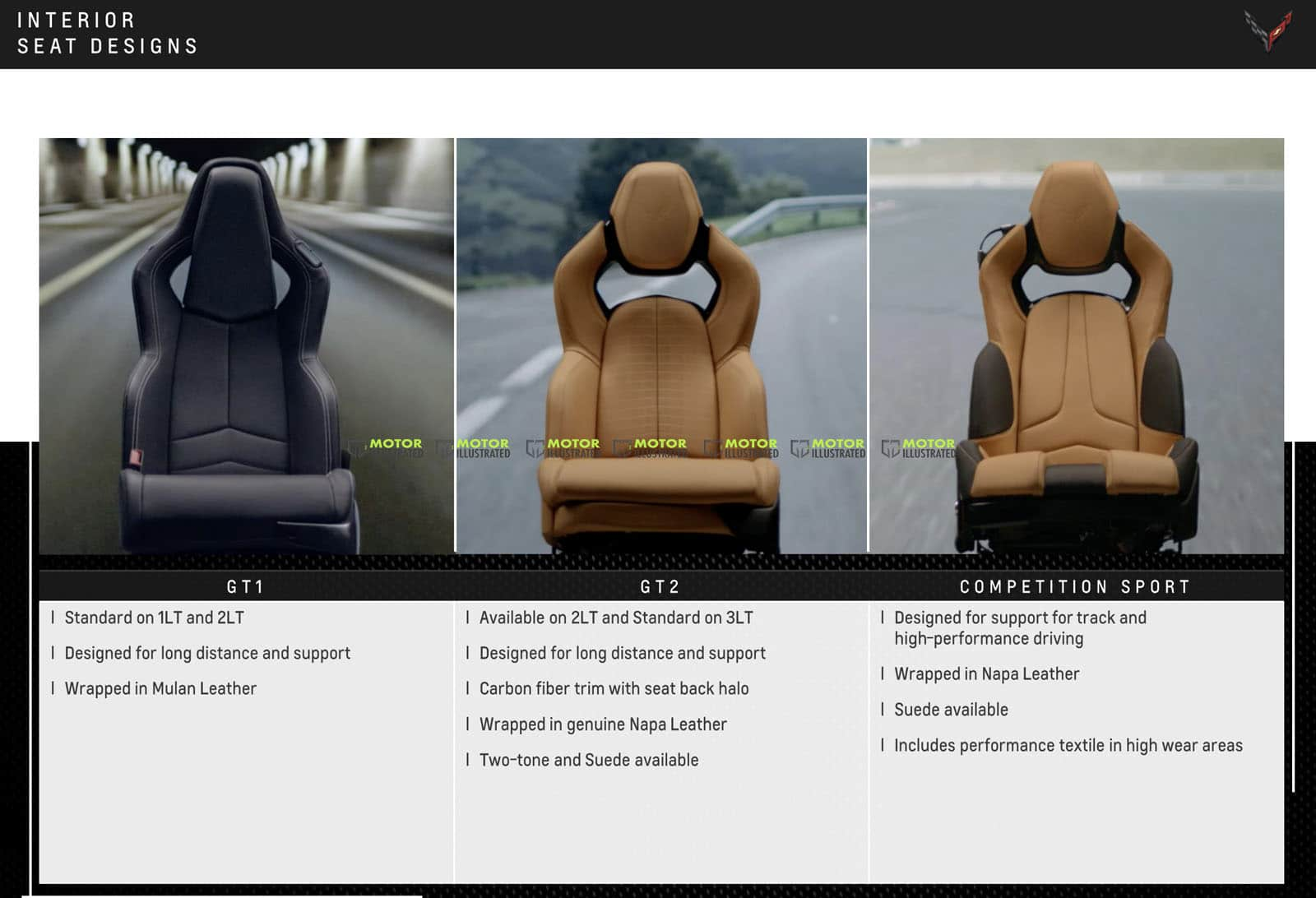 Chevrolet Corvette C8 Seat Options