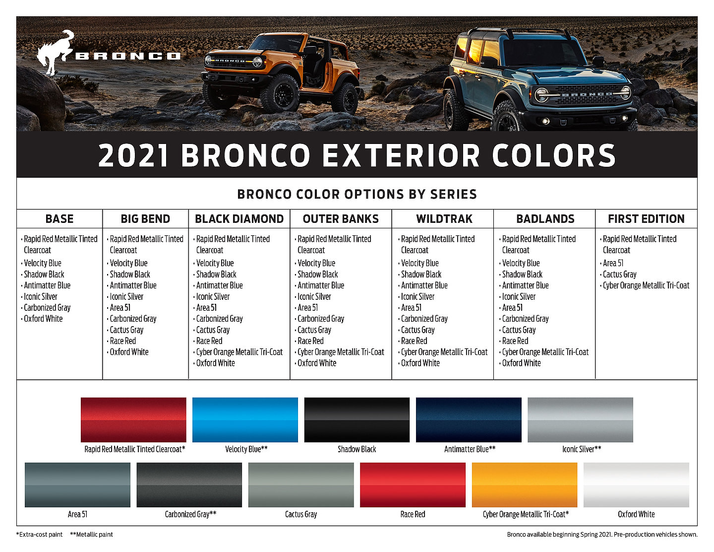 2021 Ford Bronco Colors And Trims Overview Motor Illustrated