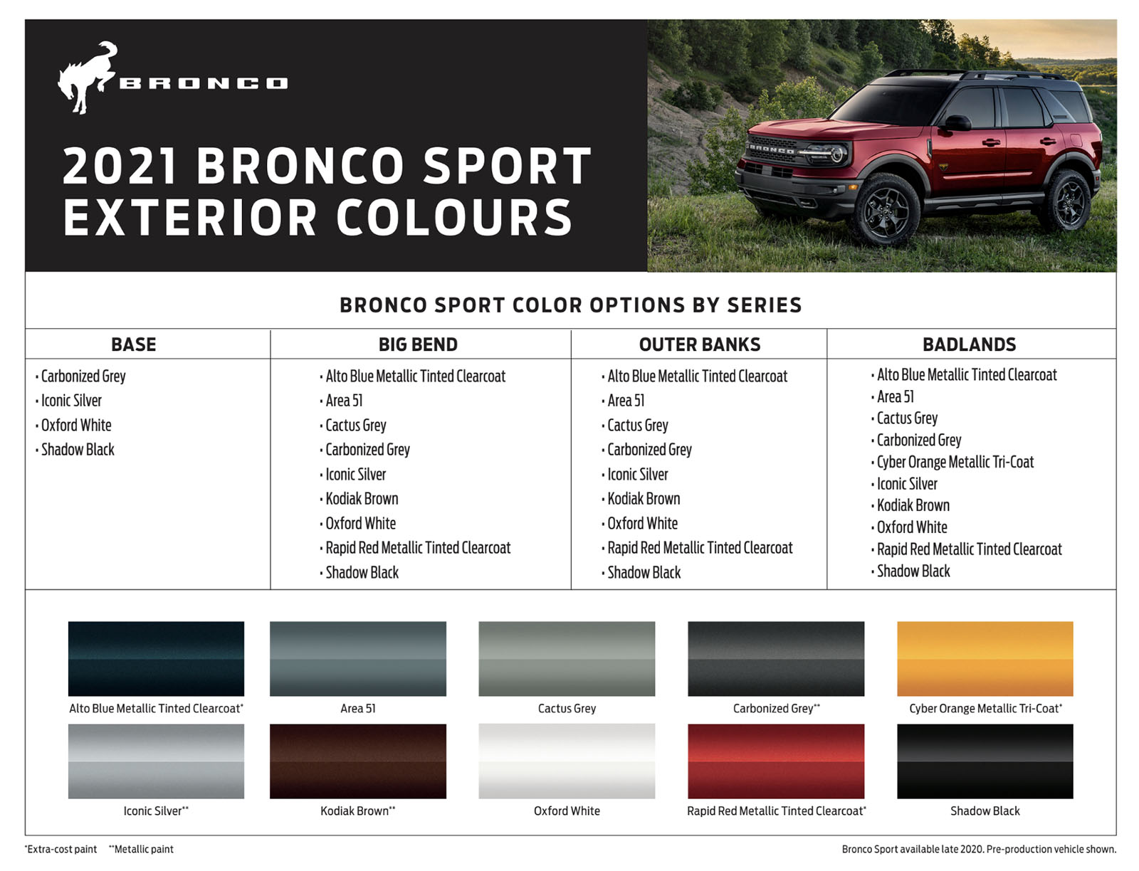 2021 Ford Bronco Sport Colors And Trims Overview Motor Illustrated