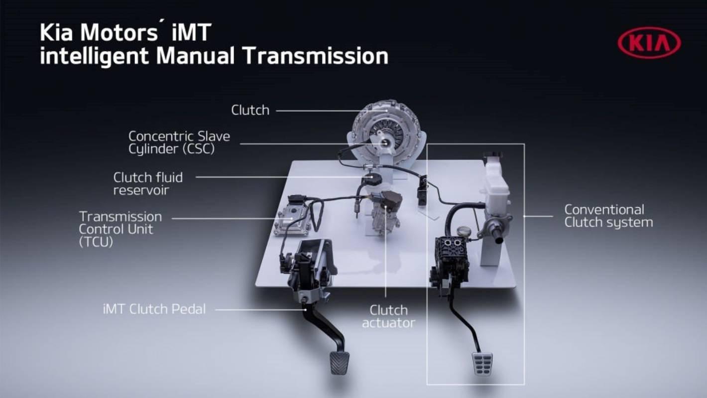 Kia IMT intelligent manual transmission